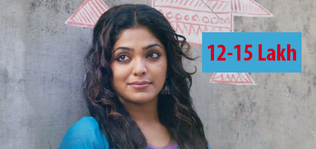 Rima Kallingal recieves a salary of 12-15 lakh for a film