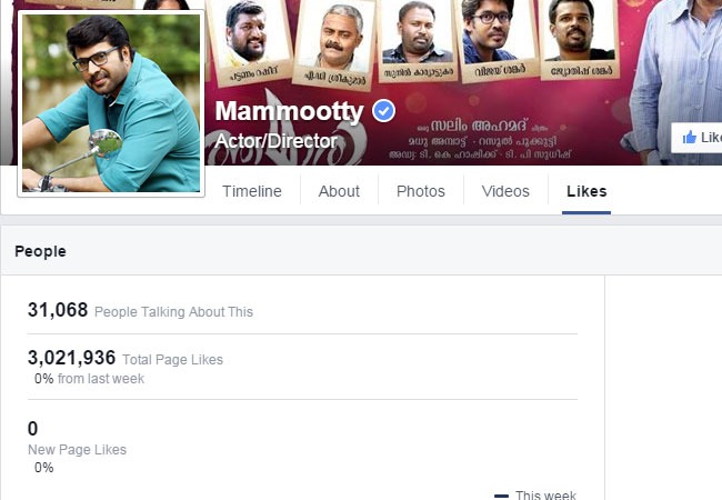 Mammootty : The charismatic actor of Malayalam film industry