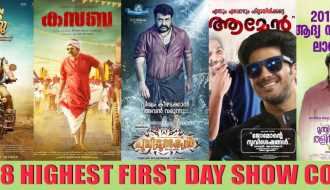 Malayalam movies with highest first day show count